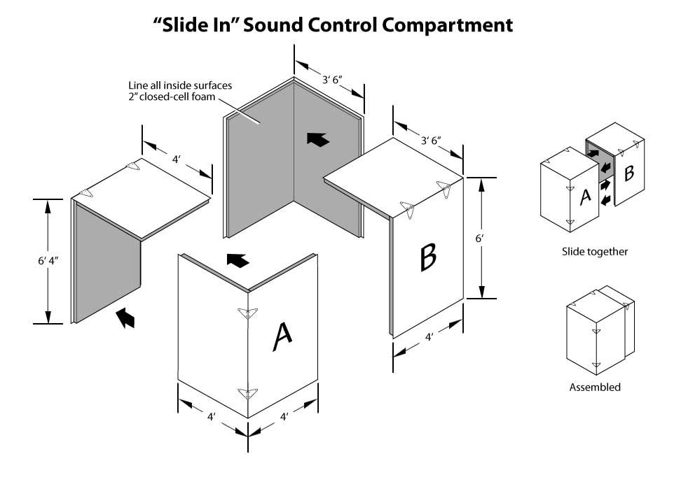 Sound isolation booth